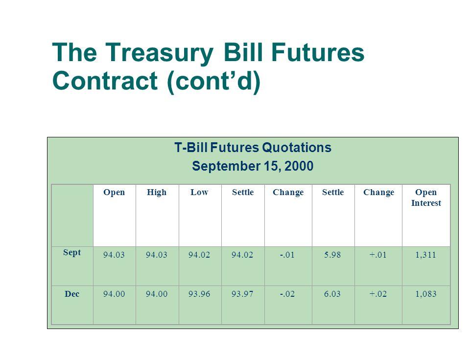 The Treasury Bill Futures Contract (cont'd) T-Bill Futures Quotations September 15, 2000 OpenHighLowSettleChangeSettleChangeOpen Interest Sept 94.03 9