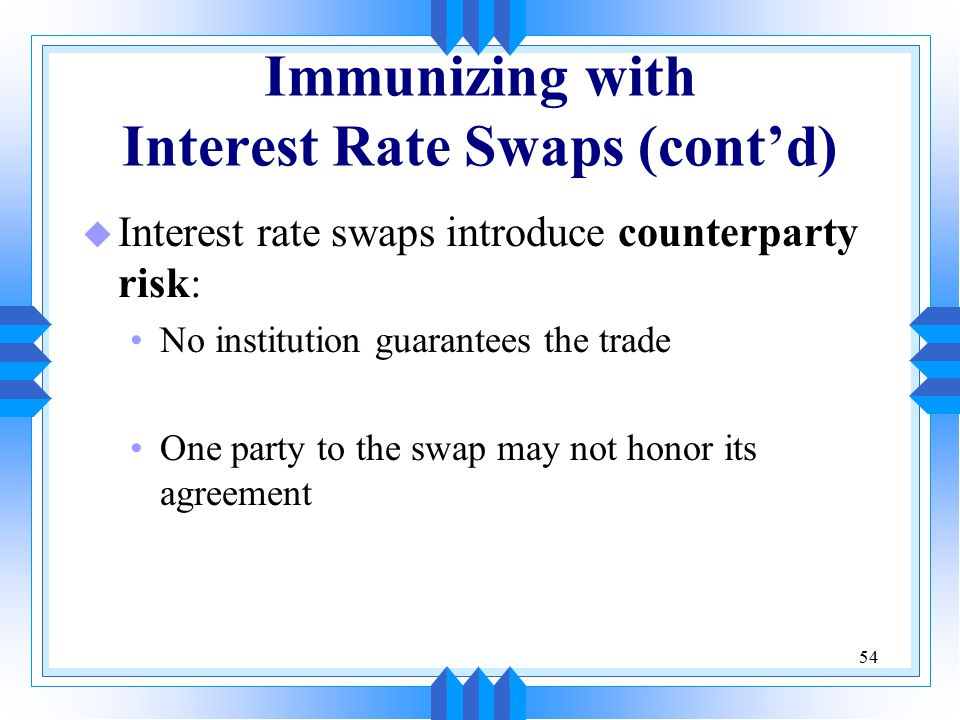54 Immunizing with Interest Rate Swaps (cont'd) u Interest rate swaps introduce counterparty risk: No institution guarantees the trade One party to the swap may not honor its agreement