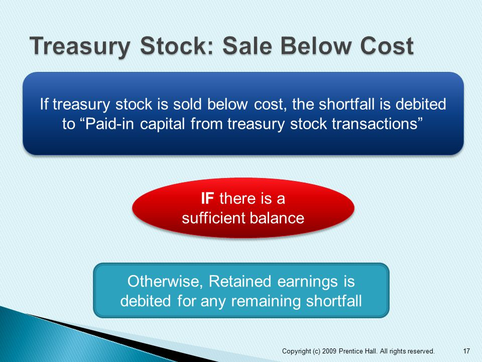 "17 If treasury stock is sold below cost, the shortfall is debited to ""Paid-in capital from treasury stock transactions"" IF there is a sufficient balan"