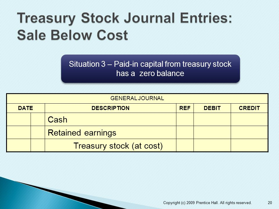 20 GENERAL JOURNAL DATEDESCRIPTIONREFDEBITCREDIT Cash Retained earnings Treasury stock (at cost) Situation 3 – Paid-in capital from treasury stock has
