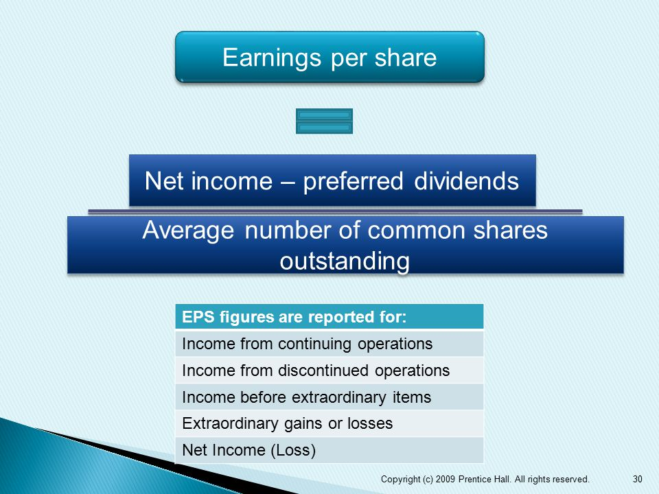30 Earnings per share Net income – preferred dividends Average number of common shares outstanding EPS figures are reported for: Income from continuin