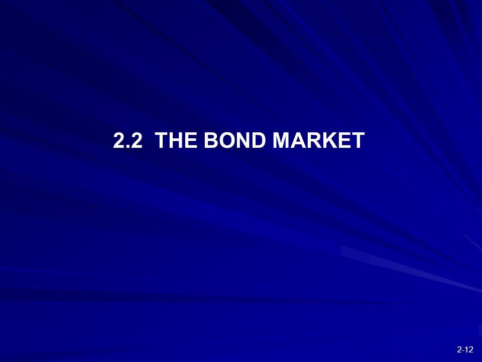 2-12 2.2 THE BOND MARKET