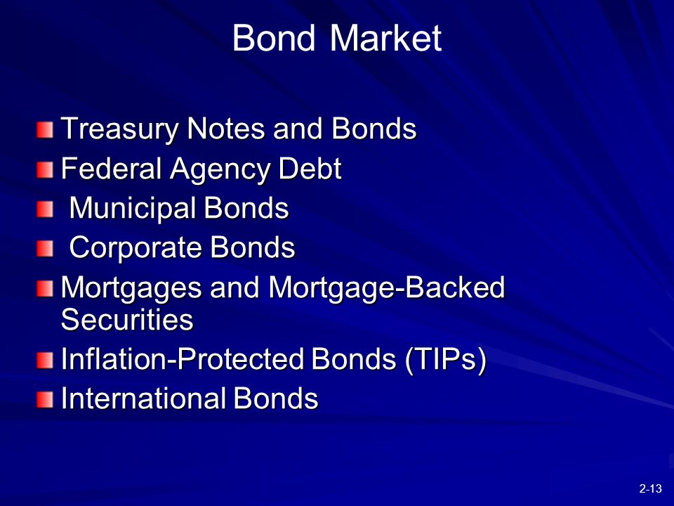 2-13 Bond Market Treasury Notes and Bonds Federal Agency Debt Municipal Bonds Municipal Bonds Corporate Bonds Corporate Bonds Mortgages and Mortgage-Backed Securities Inflation-Protected Bonds (TIPs) International Bonds