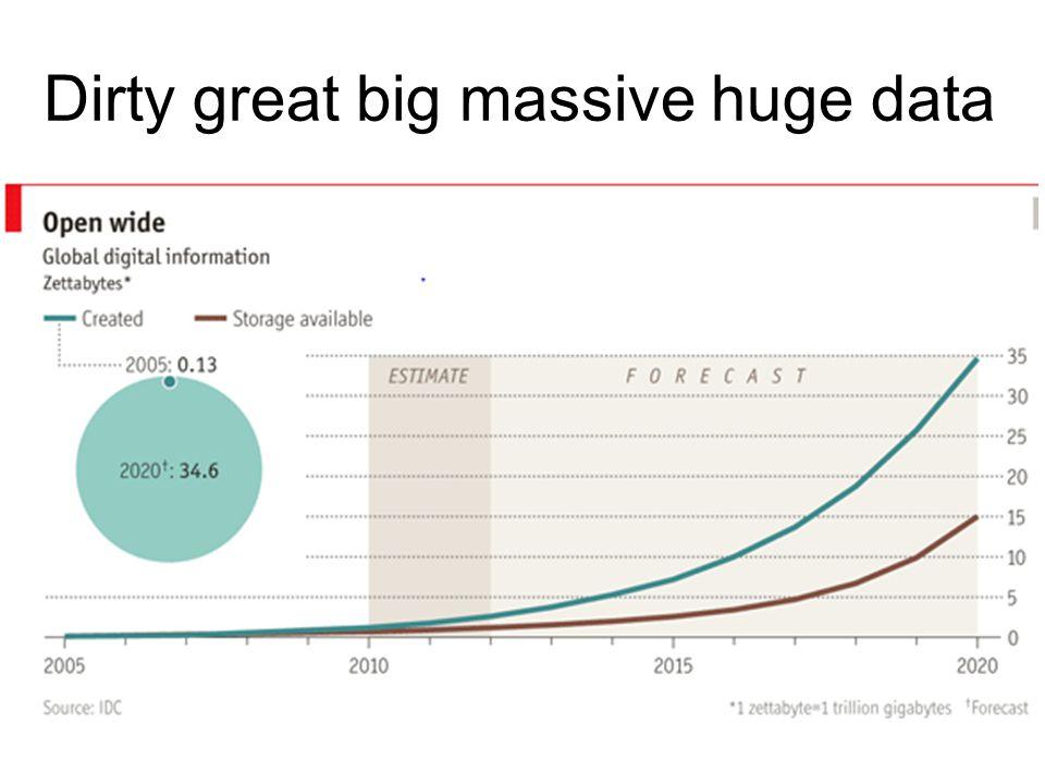 Dirty great big massive huge data