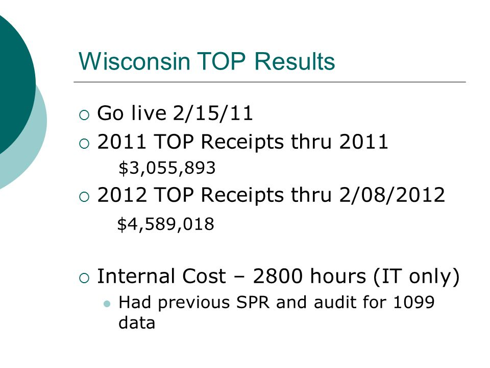 Wisconsin TOP Results  Go live 2/15/11  2011 TOP Receipts thru 2011 $3,055,893  2012 TOP Receipts thru 2/08/2012 $4,589,018  Internal Cost – 2800 hours (IT only) Had previous SPR and audit for 1099 data