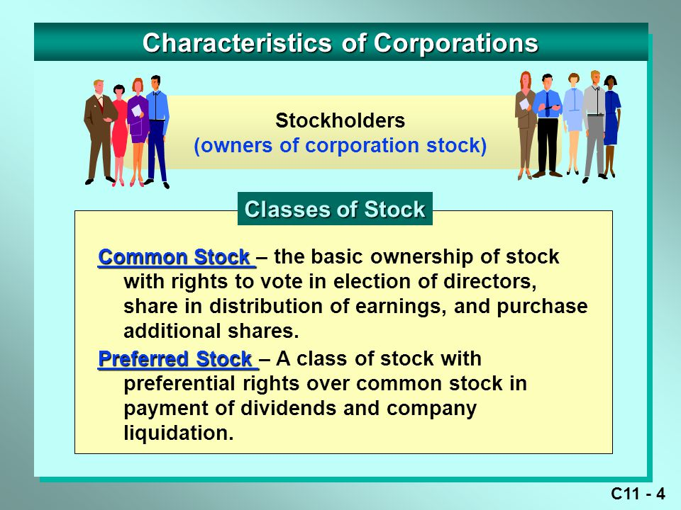 C11 - 5 Characteristics of Corporations Board of Directors (elected by stockholders) Stockholders (owners of corporation stock)