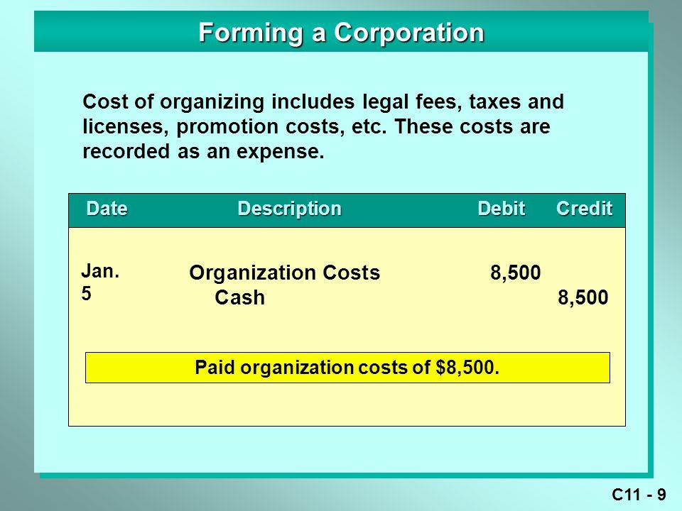 C11 - 30 DateDescriptionDebitCredit DateDescriptionDebitCredit Accounting for Cash Dividends Cash Dividends42,500 Cash Dividends Payable42,500 Cash42,500 Dec.