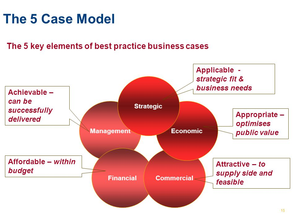 © The Treasury 15 Management The 5 key elements of best practice business cases The 5 Case Model FinancialCommercial Economic Strategic Applicable - s