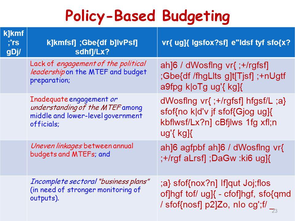 Policy-Based Budgeting k]kmf ; rs gDj/ k]kmfsf] ;Gbe{df b]lvPsf] sdhf]/Lx.
