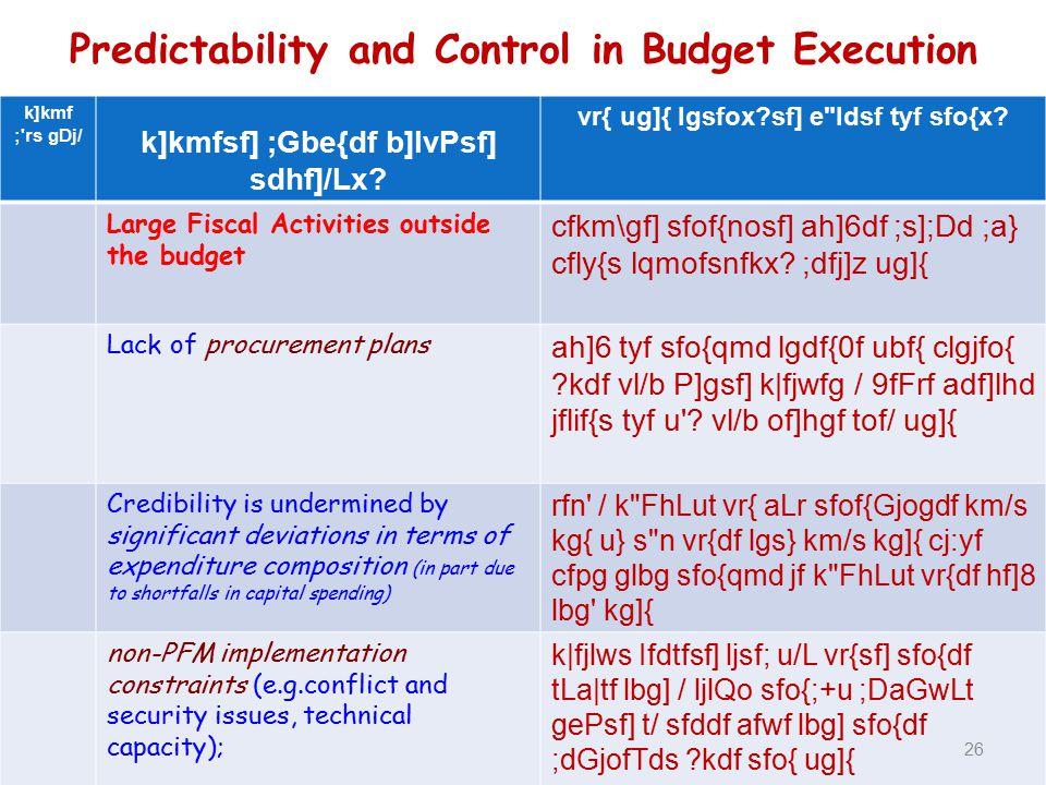 Comprehensiveness and transparency k]k mf ; rs gDj / k]kmfsf] ;Gbe{df b]lvPsf] sdhf]/Lx.
