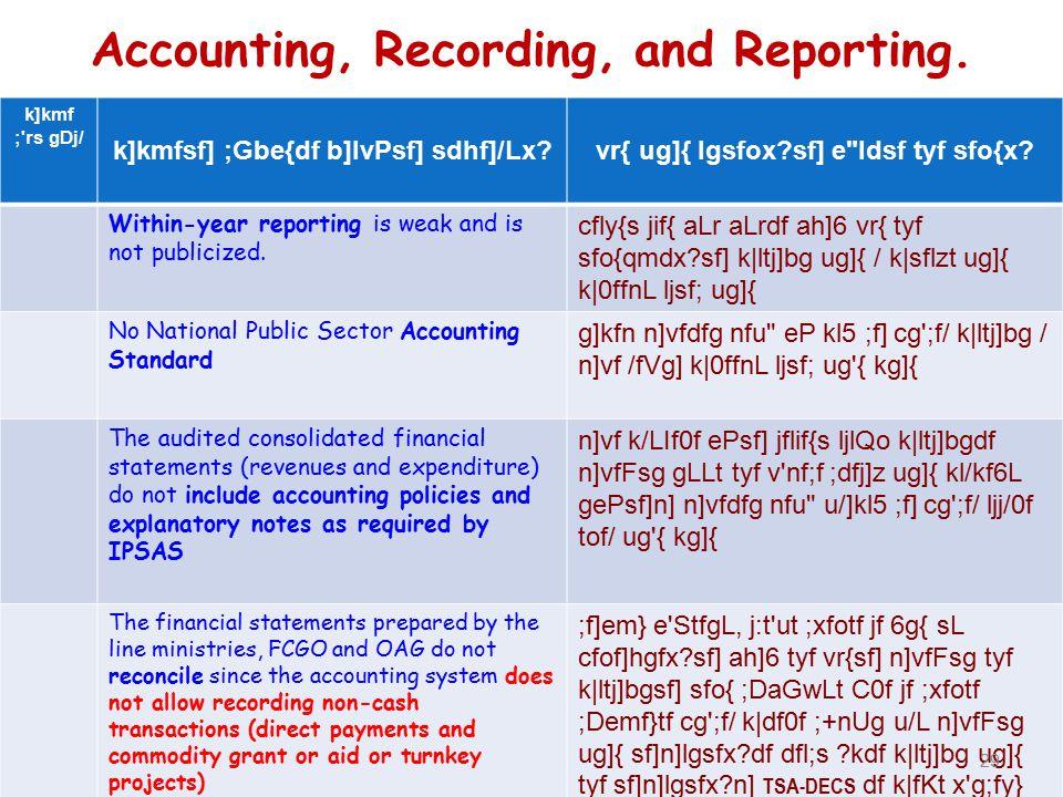 External Scrutiny and Audit k]k mf ; rs gDj/ k]kmfsf] ;Gbe{df b]lvPsf] sdhf]/Lx?vr{ ug]{ lgsfox?sf] e ldsf tyf sfo{x.