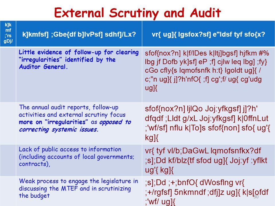 External Scrutiny and Audit k]k mf ; rs gDj/ k]kmfsf] ;Gbe{df b]lvPsf] sdhf]/Lx vr{ ug]{ lgsfox sf] e ldsf tyf sfo{x.