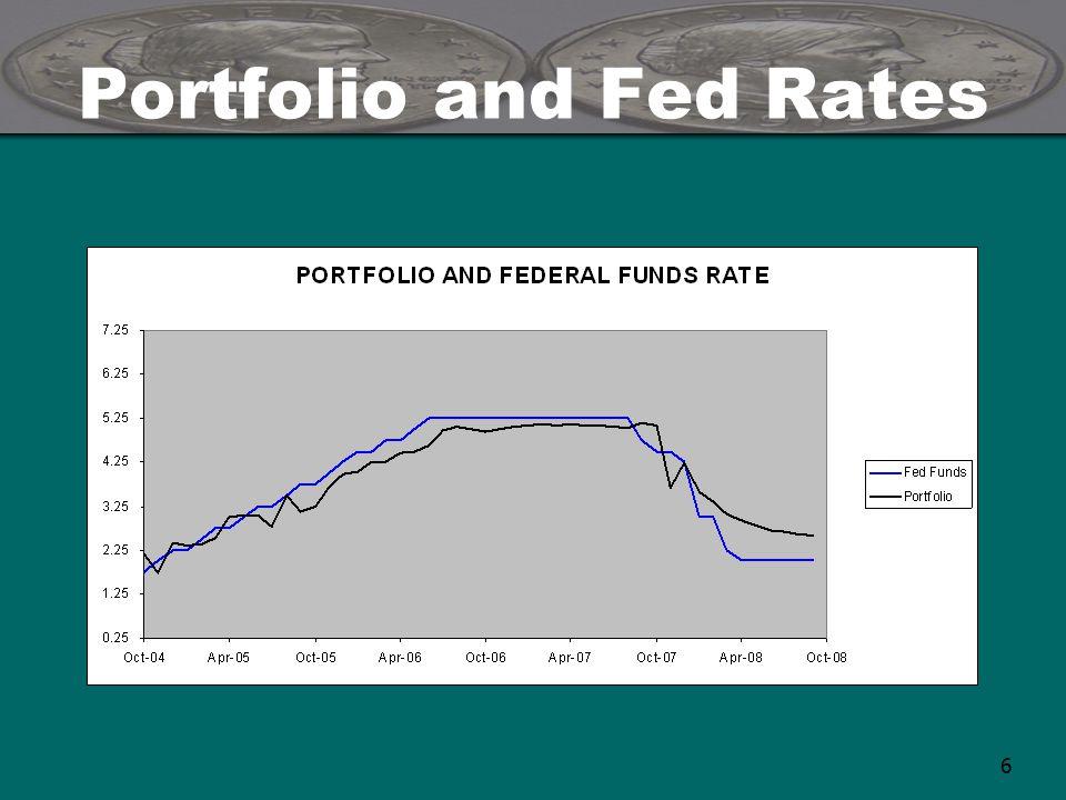 7 Treasury Yield Curves