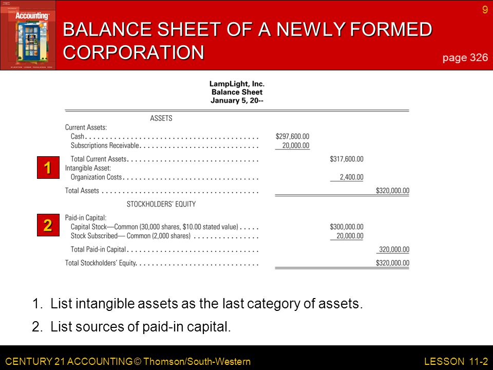 CENTURY 21 ACCOUNTING © Thomson/South-Western 9 LESSON 11-2 1.List intangible assets as the last category of assets.