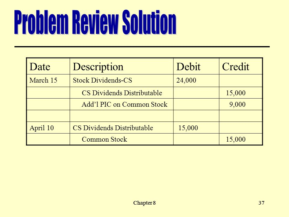 Chapter 837Chapter 837 DateDescriptionDebitCredit March 15Stock Dividends-CS24,000 CS Dividends Distributable 15,000 Add'l PIC on Common Stock 9,000 April 10CS Dividends Distributable 15,000 Common Stock 15,000