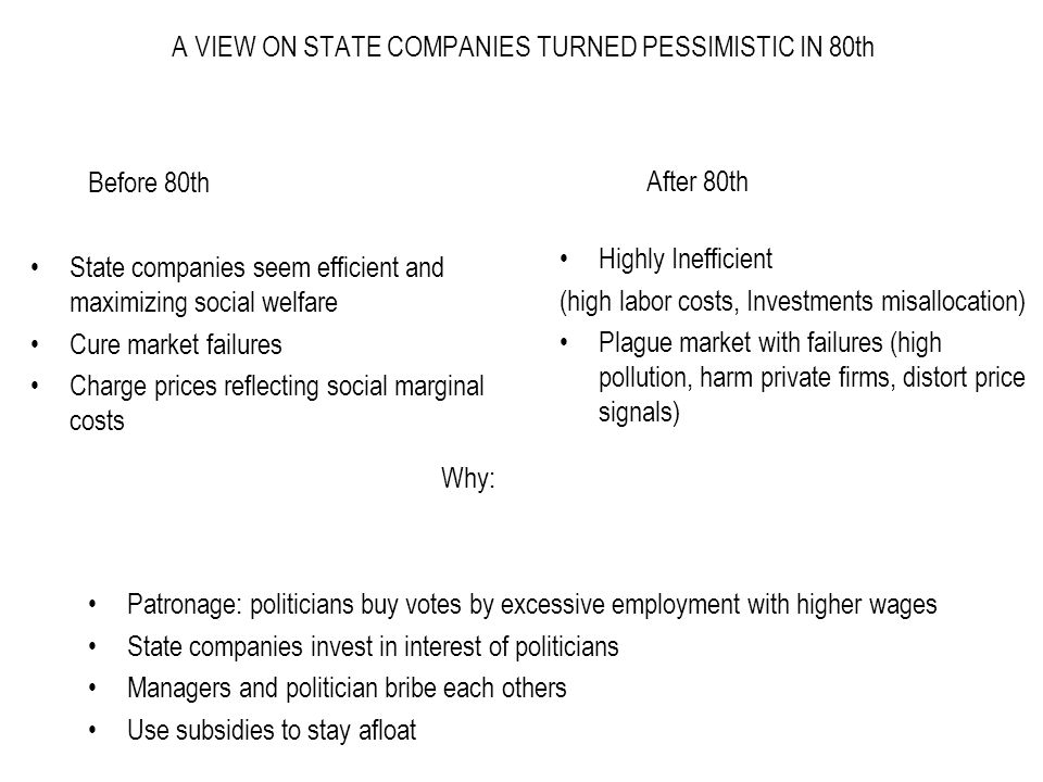 A VIEW ON STATE COMPANIES TURNED PESSIMISTIC IN 80th State companies seem efficient and maximizing social welfare Cure market failures Charge prices reflecting social marginal costs Highly Inefficient (high labor costs, Investments misallocation) Plague market with failures (high pollution, harm private firms, distort price signals) Before 80th After 80th Patronage: politicians buy votes by excessive employment with higher wages State companies invest in interest of politicians Managers and politician bribe each others Use subsidies to stay afloat Why: