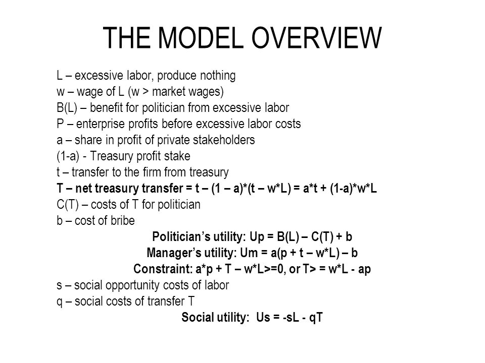THE MODEL OVERVIEW L – excessive labor, produce nothing w – wage of L (w > market wages) B(L) – benefit for politician from excessive labor P – enterp