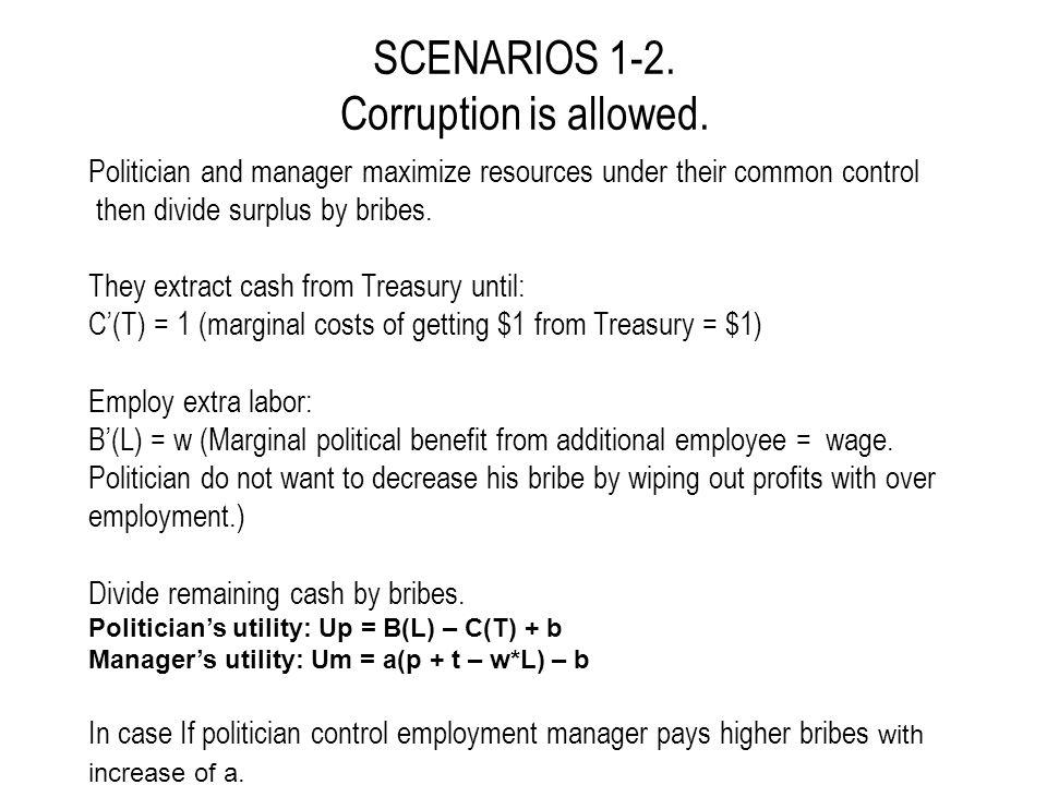 SCENARIO 3.No corruption. Politician controls employment.