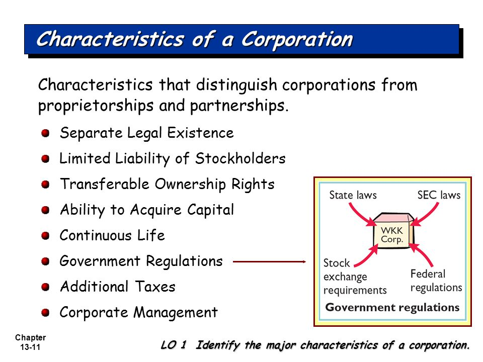 Chapter 13-11 Separate Legal Existence Limited Liability of Stockholders Transferable Ownership Rights Ability to Acquire Capital Continuous Life Gove