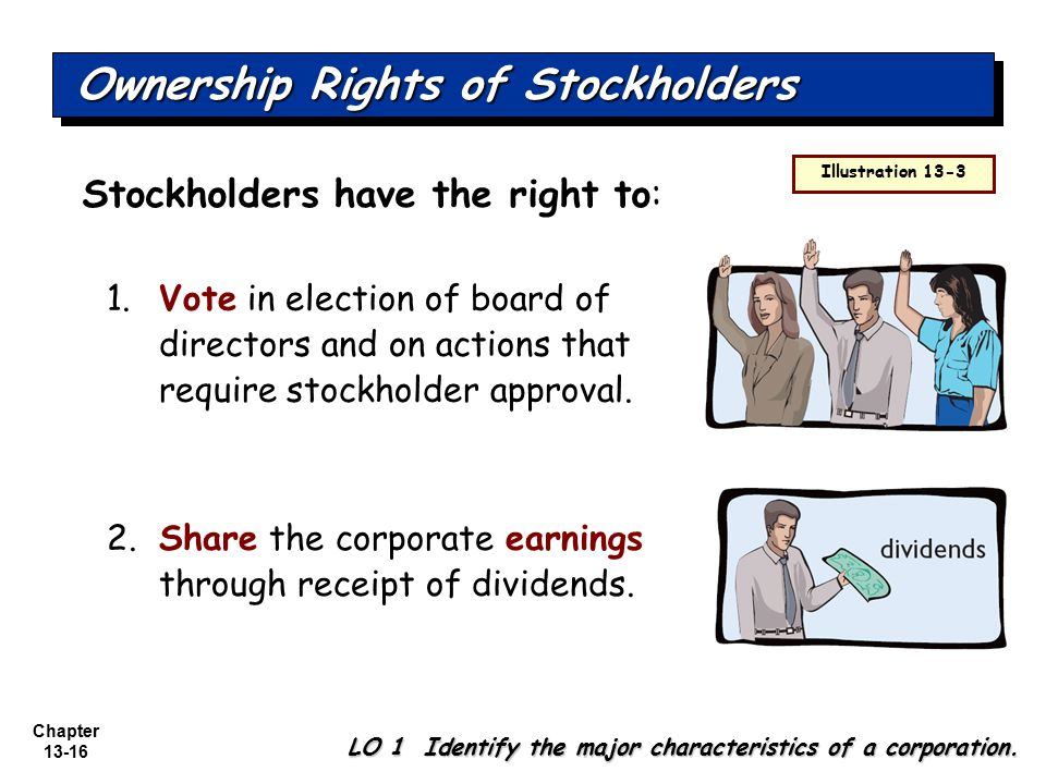 Chapter 13-16 1.Vote in election of board of directors and on actions that require stockholder approval. Stockholders have the right to: Ownership Rig