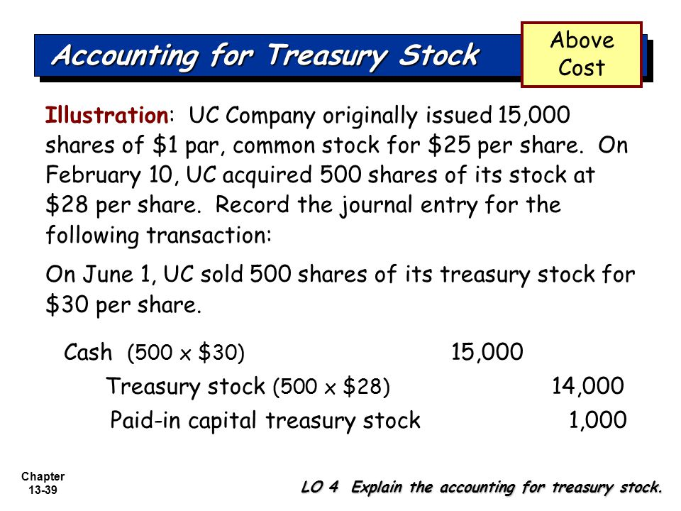 Chapter 13-39 Cash (500 x $30) 15,000 Treasury stock (500 x $28) 14,000 Illustration: UC Company originally issued 15,000 shares of $1 par, common sto