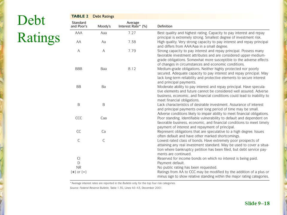 Slide 9–18 Debt Ratings