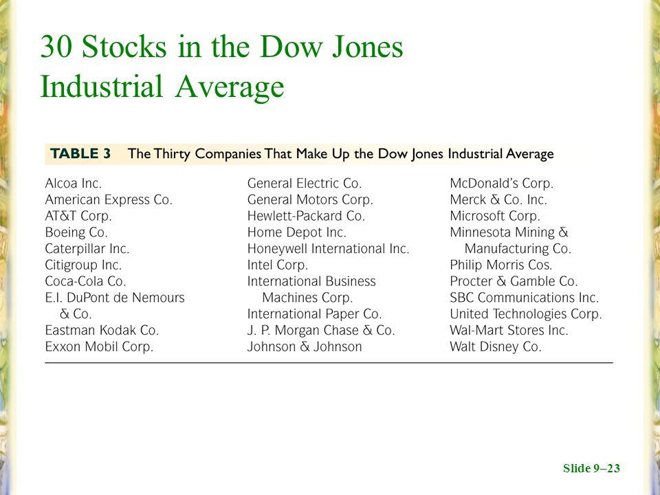 Slide 9–23 30 Stocks in the Dow Jones Industrial Average