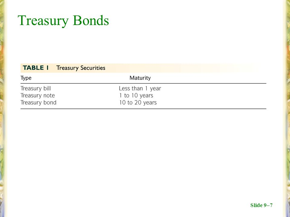 Slide 9–8 Treasury Bond Interest Rates No default risk Very low interest rates