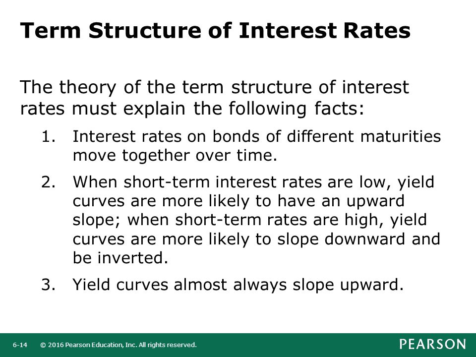© 2016 Pearson Education, Inc. All rights reserved.6-14 The theory of the term structure of interest rates must explain the following facts: 1.Interes