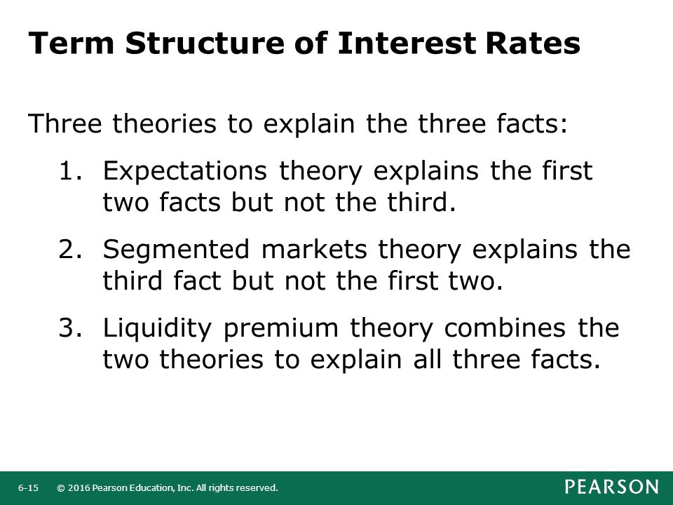 © 2016 Pearson Education, Inc. All rights reserved.6-15 Three theories to explain the three facts: 1.Expectations theory explains the first two facts