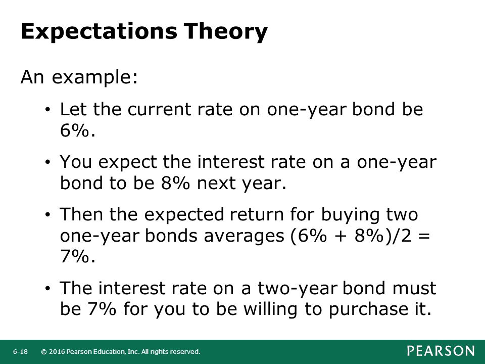 © 2016 Pearson Education, Inc. All rights reserved.6-18 Expectations Theory An example: Let the current rate on one-year bond be 6%. You expect the in