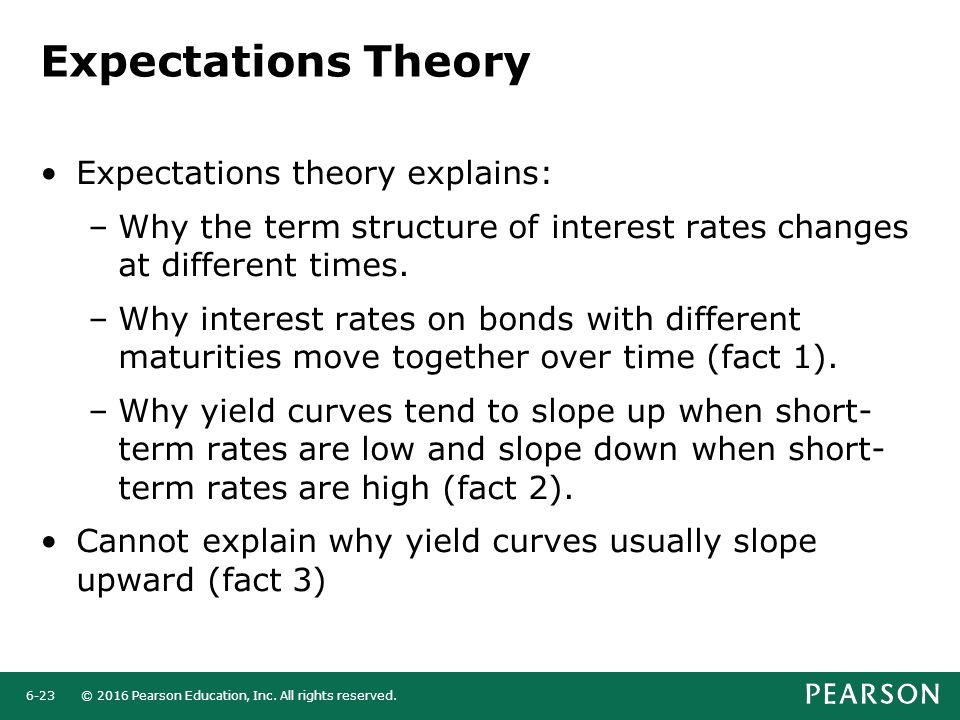 © 2016 Pearson Education, Inc. All rights reserved.6-23 Expectations Theory Expectations theory explains: –Why the term structure of interest rates ch