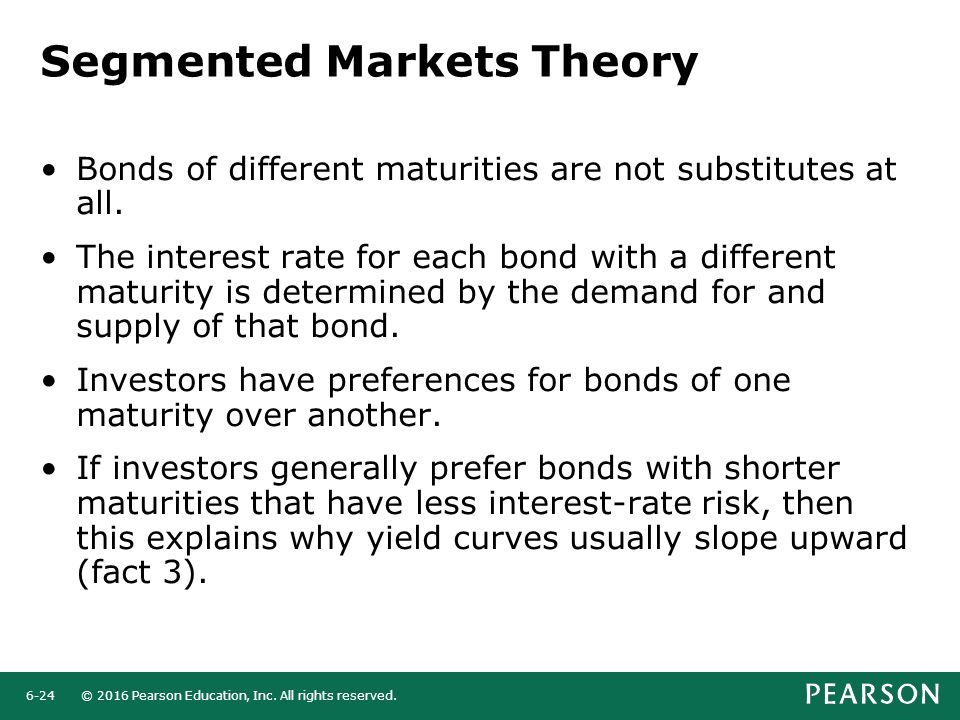 © 2016 Pearson Education, Inc. All rights reserved.6-24 Segmented Markets Theory Bonds of different maturities are not substitutes at all. The interes