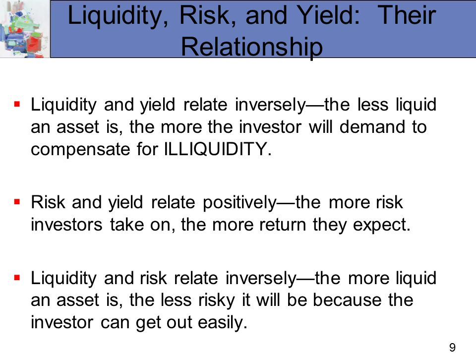 9 Liquidity, Risk, and Yield: Their Relationship  Liquidity and yield relate inversely—the less liquid an asset is, the more the investor will demand to compensate for ILLIQUIDITY.