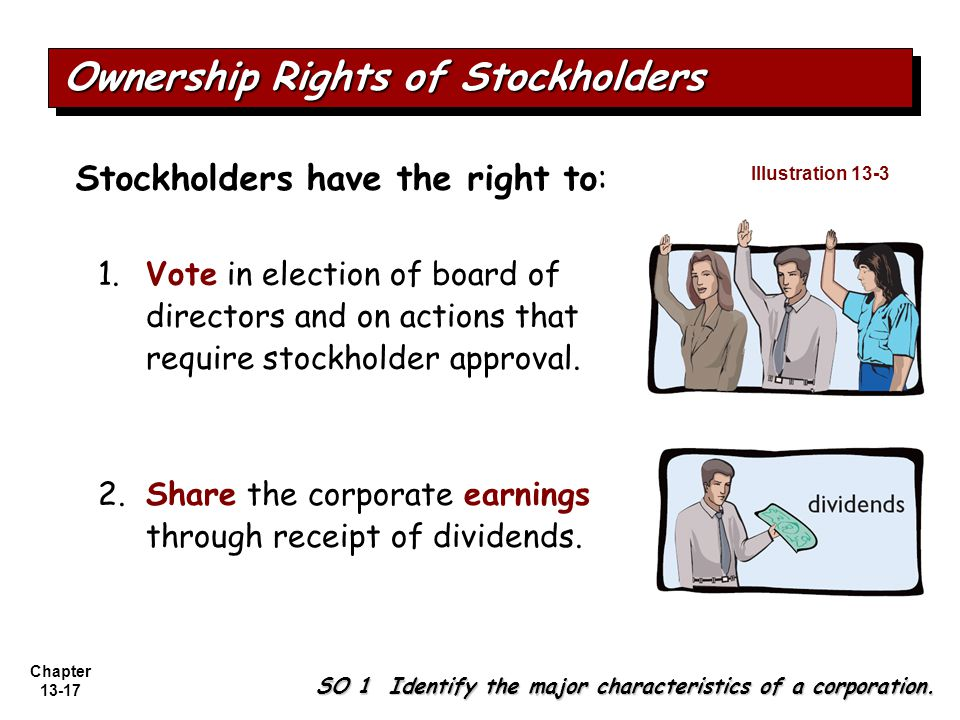 Chapter 13-17 1.Vote in election of board of directors and on actions that require stockholder approval.