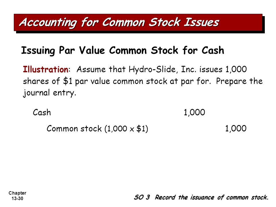 Chapter 13-30 Illustration: Illustration: Assume that Hydro-Slide, Inc.
