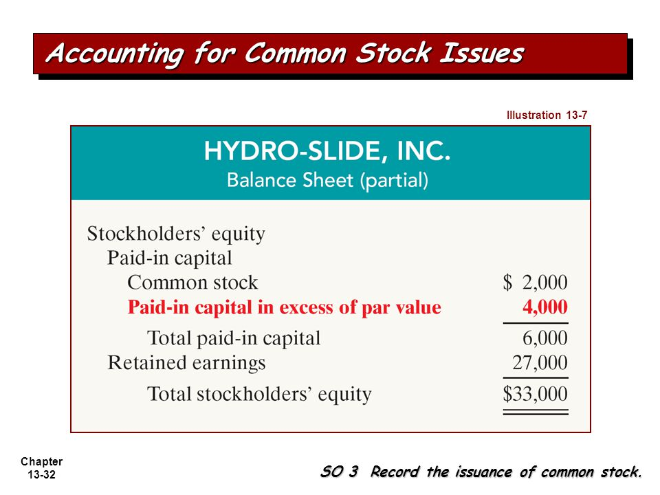 Chapter 13-32 Accounting for Common Stock Issues SO 3 Record the issuance of common stock.