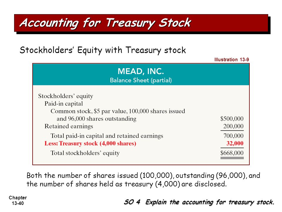 Chapter 13-40 Accounting for Treasury Stock SO 4 Explain the accounting for treasury stock.