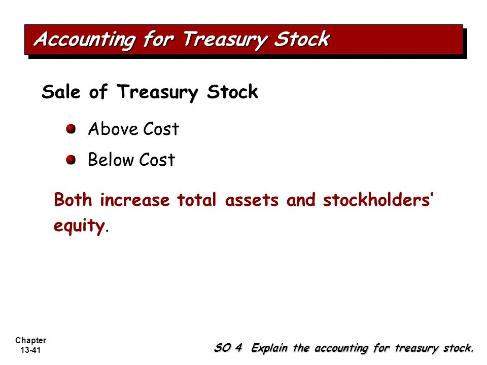 Chapter 13-41 Sale of Treasury Stock Above Cost Below Cost Both increase total assets and stockholders' equity.