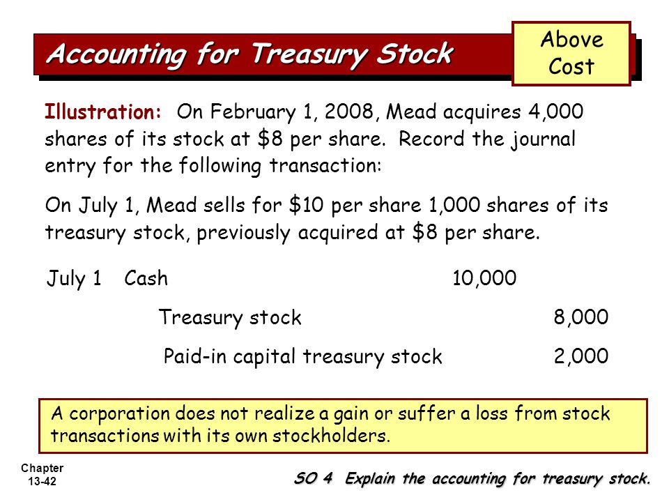 Chapter 13-42 Treasury stock 8,000 Illustration: On February 1, 2008, Mead acquires 4,000 shares of its stock at $8 per share.