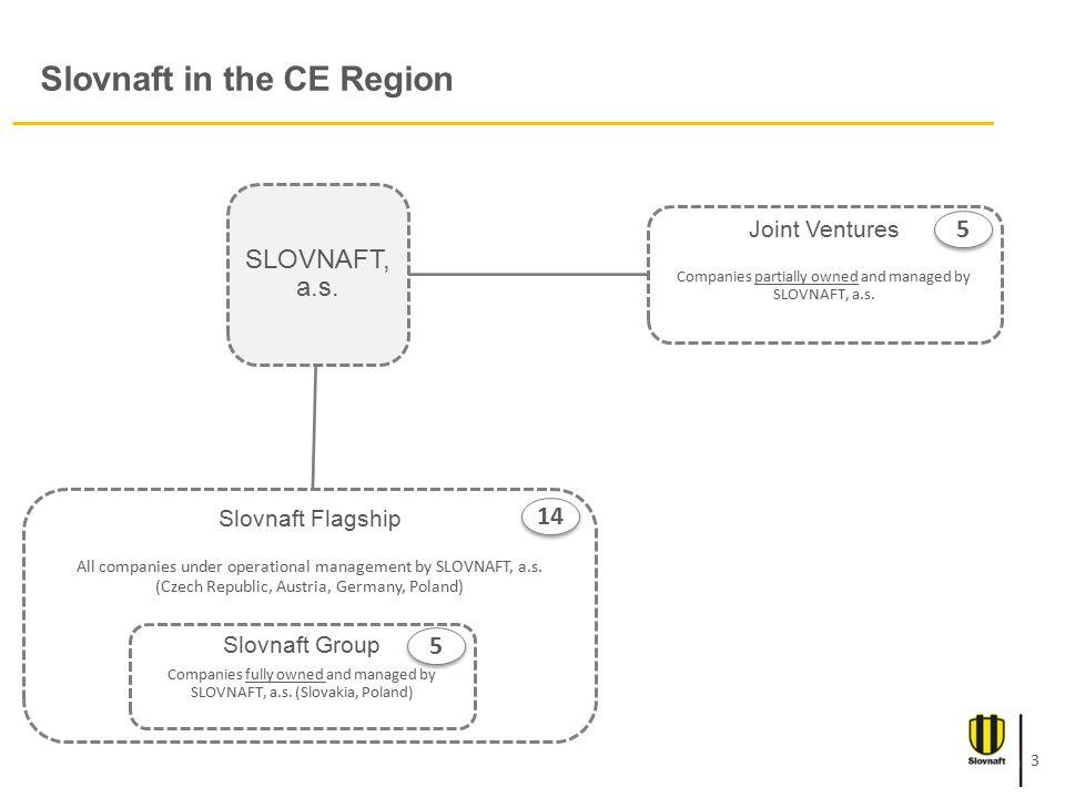 SLOVNAFT, a.s. Slovnaft Flagship All companies under operational management by SLOVNAFT, a.s.