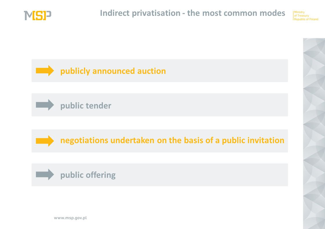 publicly announced auction public tender negotiations undertaken on the basis of a public invitation public offering Indirect privatisation - the most