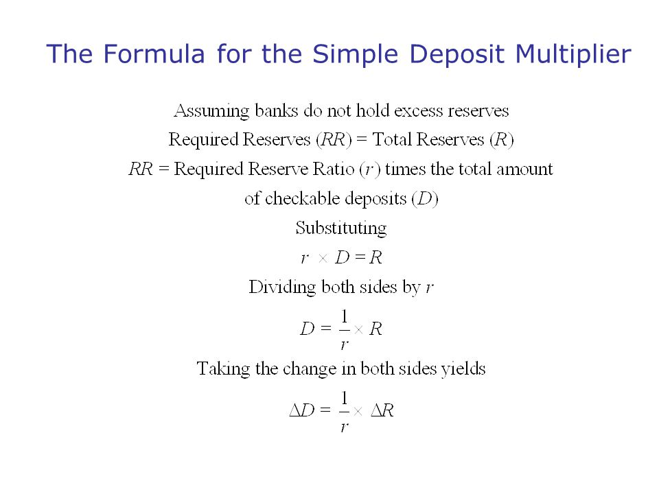 The Formula for the Simple Deposit Multiplier