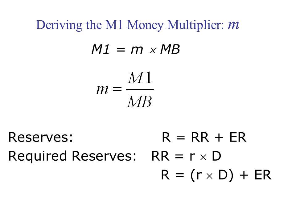 Deriving the M1 Money Multiplier: m M1 = m  MB Reserves: R = RR + ER Required Reserves: RR = r  D R = (r  D) + ER