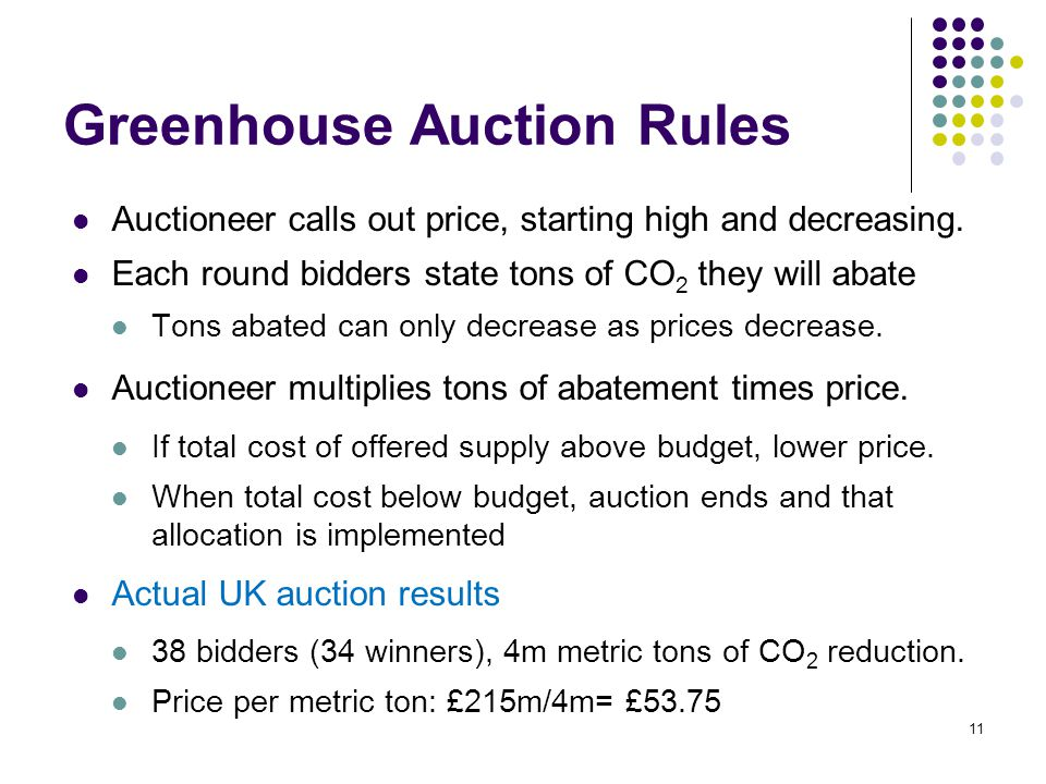 Greenhouse Auction Rules Auctioneer calls out price, starting high and decreasing.