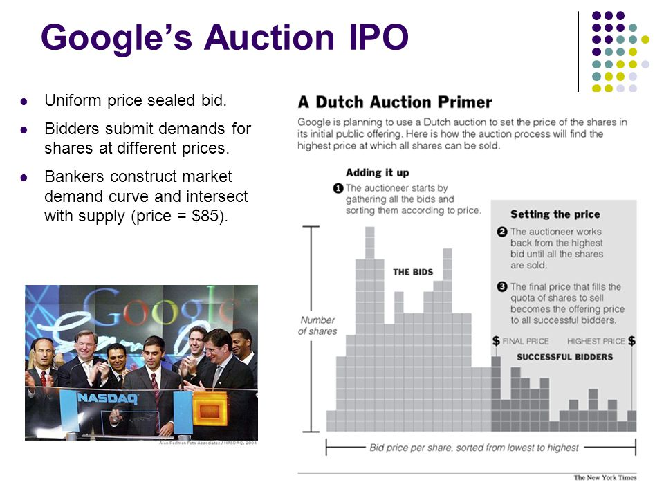Google's Auction IPO Uniform price sealed bid.