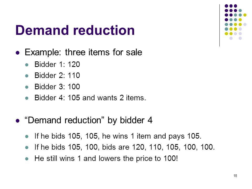 "Demand reduction Example: three items for sale Bidder 1: 120 Bidder 2: 110 Bidder 3: 100 Bidder 4: 105 and wants 2 items. ""Demand reduction"" by bidder"