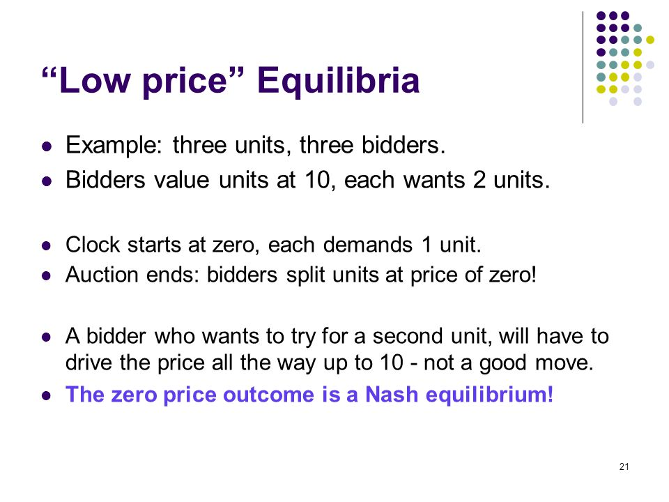 """Low price"" Equilibria Example: three units, three bidders. Bidders value units at 10, each wants 2 units. Clock starts at zero, each demands 1 unit."