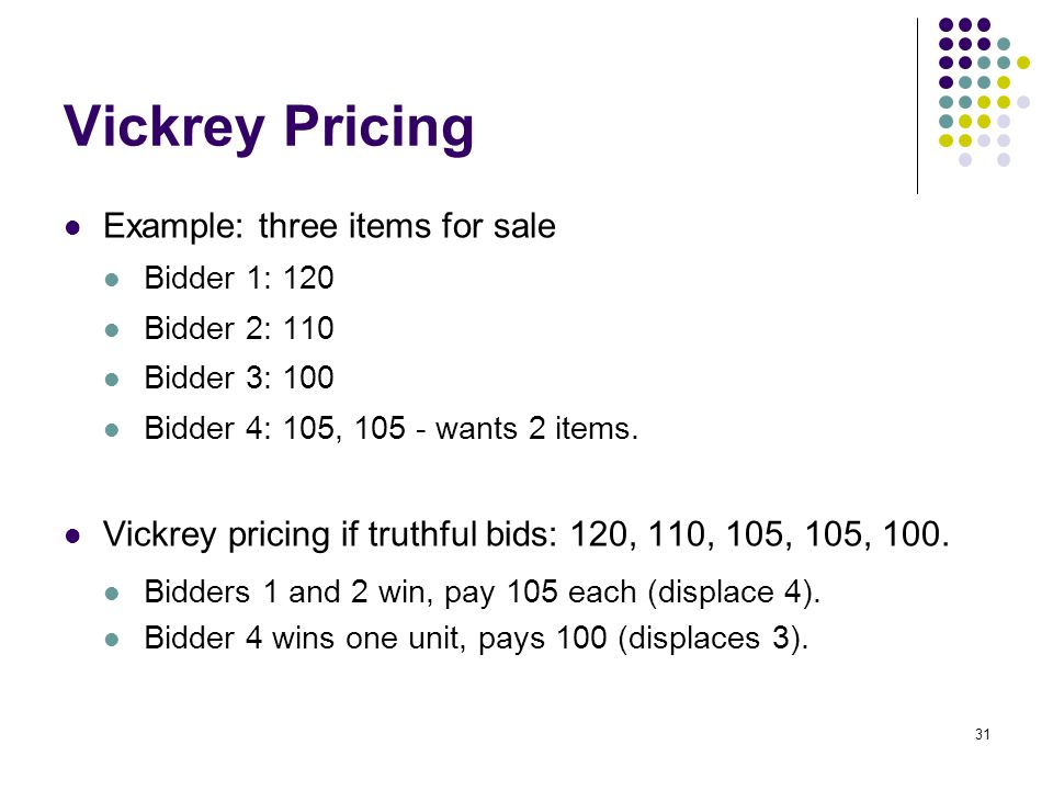 Vickrey Pricing Example: three items for sale Bidder 1: 120 Bidder 2: 110 Bidder 3: 100 Bidder 4: 105, 105 - wants 2 items.