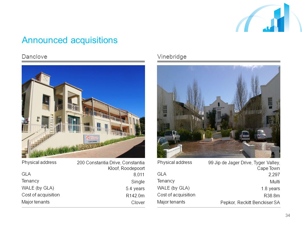 34 Announced acquisitions DancloveVinebridge Physical address 200 Constantia Drive, Constantia Kloof, Roodepoort GLA 8,011 Tenancy Single WALE (by GLA) 5.4 years Cost of acquisition R142.0m Major tenants Clover Physical address 99 Jip de Jager Drive, Tyger Valley, Cape Town GLA 2,297 Tenancy Multi WALE (by GLA) 1.8 years Cost of acquisition R38.8m Major tenants Pepkor, Reckitt Benckiser SA